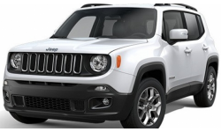 Jeep Renegade 2.0 170 HP Trailhawk ZF 9HP Dizel Otomatik